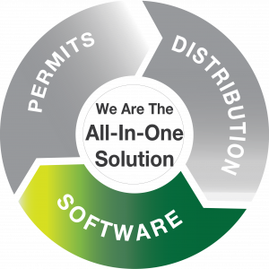 All-In-One Solution No-Contact Registration software